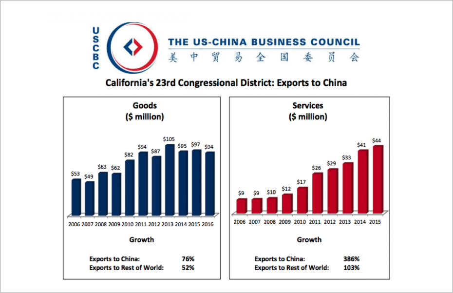 CDxports and CDxjobs - TRADE PARTNERSHIP WORLDWIDE, LLC