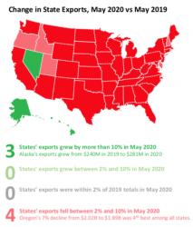 U.S. Exports Fact Sheet (May 2020)